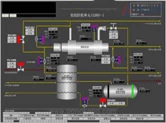 天然气系统自动化